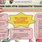PROGRAM JEJAK SETIA (DIAGNOSTIK TING 1)